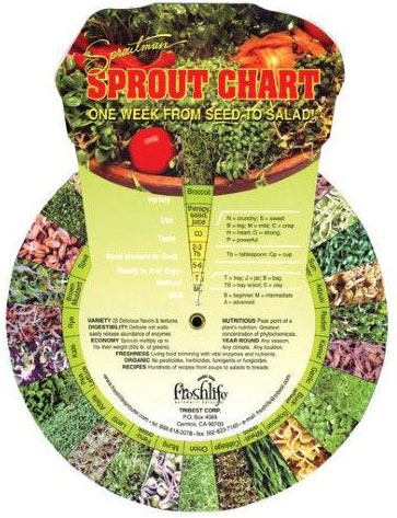 Sproutman's Turn the Dial Sprout Chart: A Field Guide to Growing and Eating Sprouts
